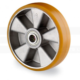 Wheels – ITP